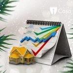 adamento mercato immobiliare